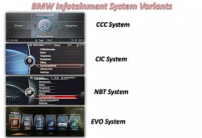 BMW_OEM_Screen_Style_options_variations