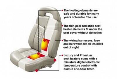 Car Seat Heater4 Heater